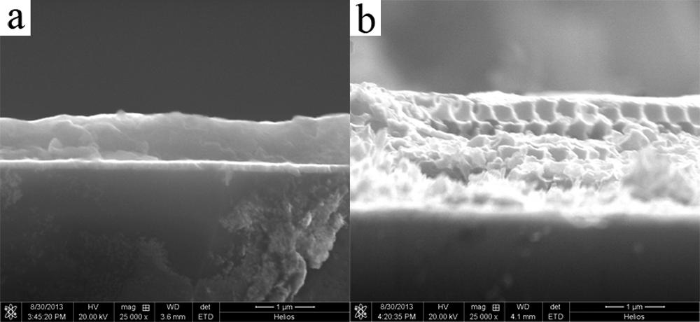 In order to show the thickness of the films, the cross-sectional SEM images of the Ge and 3DOM Ge films are added in Fig. S2.