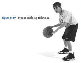 KID COACH'S CLIPBOARD: How to Teach Young Children/Kids to Dribble a Basketball Coaching on How-to Dribble a Basketball