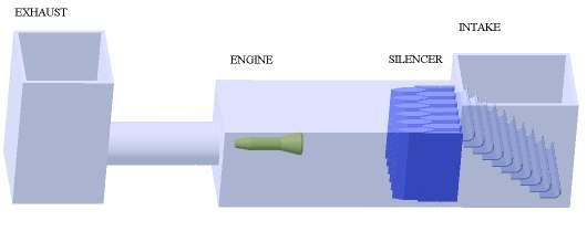 From the silencer model study above, it is known that there exists a mixing process downstream of the silencer.