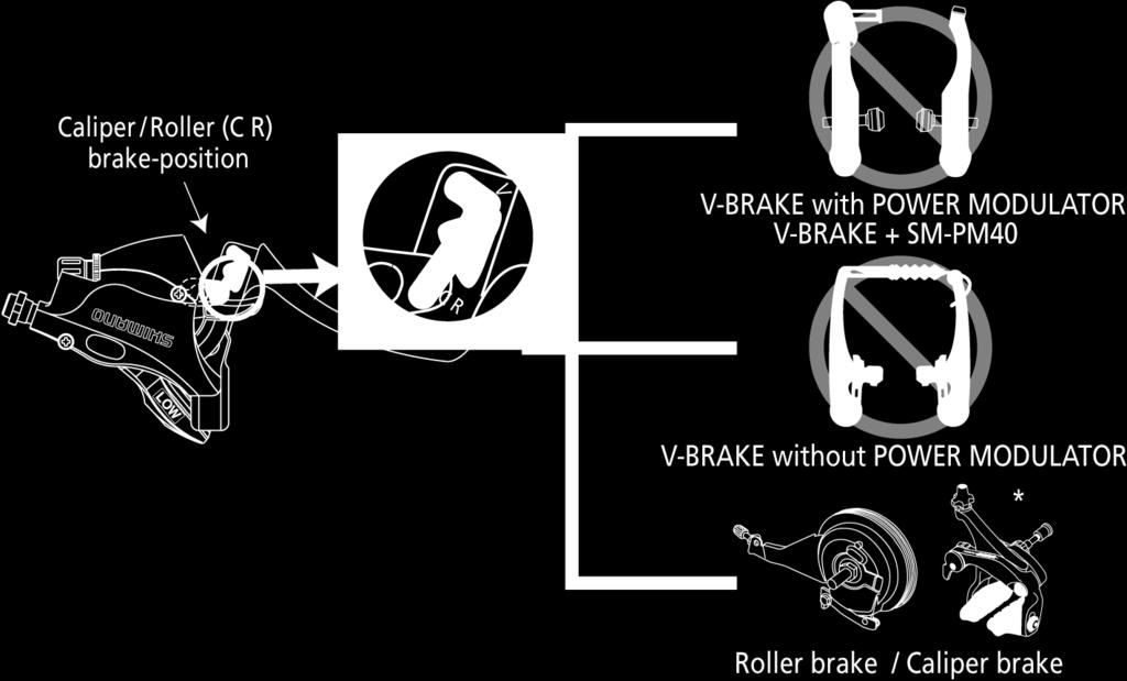 Other models * 3 types of caliper brake is available (SLR EV / NEW SUPER SLR / SUPER SLR) Please refer spec hand book for caliper brake compatibility.