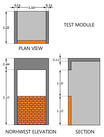In a previous study, Gómez and Armendáriz (2008) analyzed the effect of increasing the ventilation rate by modifying the window frame planes in a house located in the city of Colima.