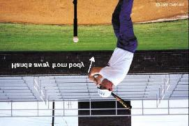 The disadvantages of an outside in swing are as follows: bat does not stay in the