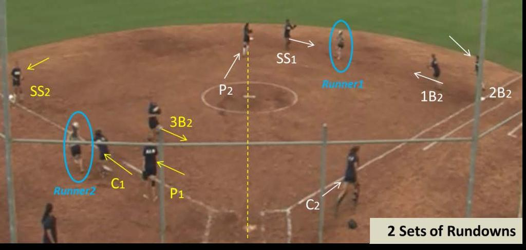Once the runner has been tagged out or has made it safely to the next base, that rundown is over the ball is returned to the pitcher, the defense