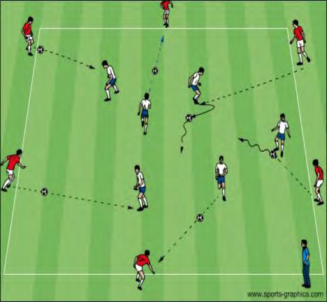 U12 Activities - Passing & Receiving for Possession Objective: To improve the players ability to pass, receive and possess the soccer ball when in the attack Dutch Square: Half of the players on the