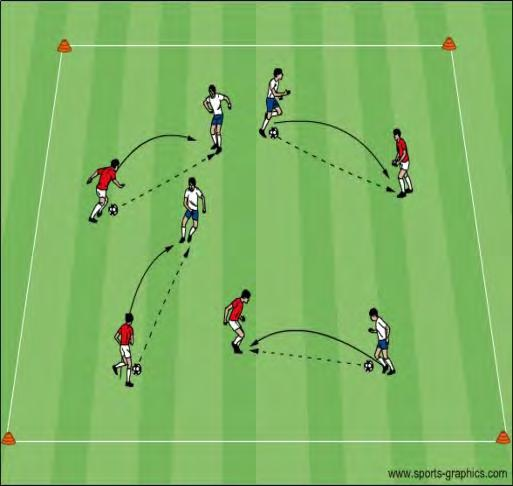 U12 Activities - Defending - Role of the 1st defender Objective: To improve the players ability to press the ball and to understand the role of the 1 st defender Pass and Press: Speed of approach In
