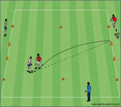 Passes should not be more o Body weight on front of that 10 yds. long. After the pass, the player will press the receiver.