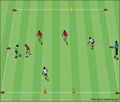 Close enough to make attacker try to gain possession of ball with block look at ball tackle, poke tackle When and how to tackle close down, slow down, get down & stay down Small Sided 1v1 to Small