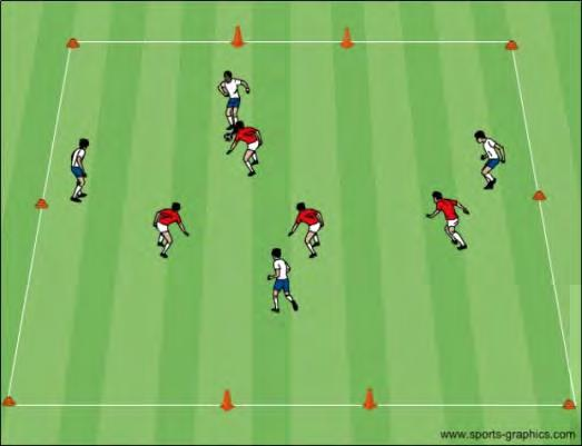 One of 1 st defender should bend his/her run to press attacker and force the opponent in the direction he/she wants him/her to go Approach fast, arrive slow the players passes a ball to the third