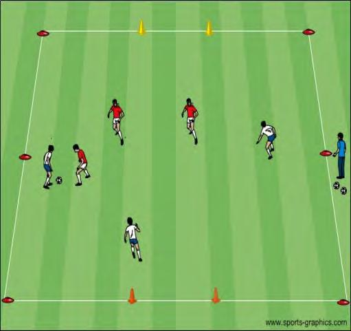 Objective: To improve the ability of the players to work together as a defensive unit applying the principles of Pressure, Cover and Balance 1v1 Defending: In a 10x15 yard grid, two groups of players