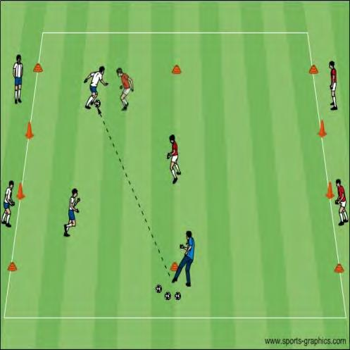 U12 Activities - Group Defending Objective: To improve the abilities of the players to work as a defending unit to be more effective in a zonal defense 2v2 to Two Small Goals: In a 15x20 yard grid