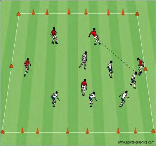 Communicate o Cover for 1 st def. at 30 degree angle Small Sided 4v4+1 to 4 Goals: In a 30x40 yard grid two teams will play to score in any of the two opponent s goals.