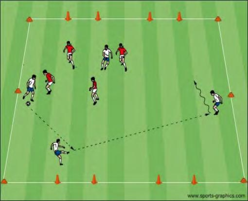 U12 Activities - Switching the Point of Attack Objective: To help the players recognize when and how to switch the attack from crowded areas to areas with less defensive traffic Pass and Move: Split