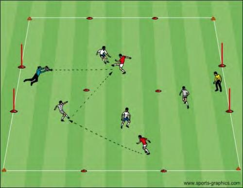 U12 Activities - Goalkeeping - Handling Long Shots Objective: To improve the Goalkeeper s ability to anticipate and get into good position to handle long range shots Goalkeeper Technical Box: Make