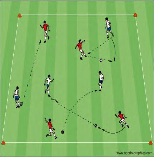 U12 Activities - Passing & Receiving with a Purpose Objective: To improve the players ability to know where and how to posess the soccer ball and to recognize when opportunities open up for the