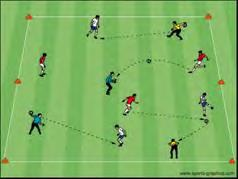 U12 Activities - Goalkeeper Distribution Objective: To improve the GK s ability and decision making in ball distribution with his/her hands and feet How to receive and pass the Group Passing and