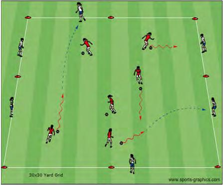 U12 Dynamic Activities (10, 11 and Some 12 Year Olds) Inside Outside Activity Description Coaching Objective Coach sets up a 30x30 yard grid.