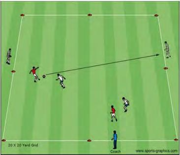 U12 Competitive Activities (10, 11 and Some 12 Year Olds) 2v2 +2 Activity Description Coaching Objective Coach sets up a 20x20 yard grid.