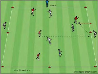 Decision making The team in possession of the soccer ball can dribble into the end zone or pass. Teams can try to combine with a wall pass, take over or over lap to get into the end zone.