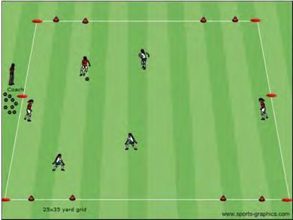 4v4 + 2 Targets Activity Description Coaching Objective Coach sets up a 40x35 yard grid. Running without the ball 4 Red players play against 4 White players with a target player on each end line.