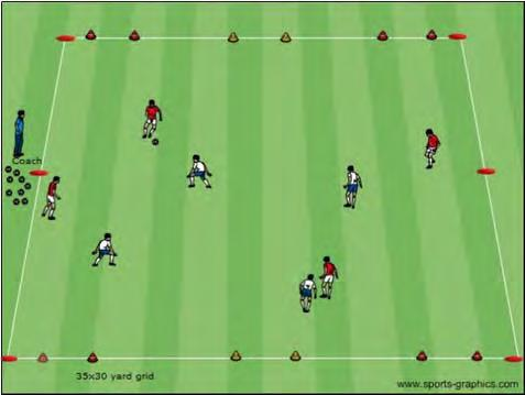 U12 Competitive Activities (10, 11 and Some 12 Year Olds) 4v4 to 6 Goals Activity Description Coaching Objective Coach sets up a 35x30 yard grid with 3 goals on each end line.