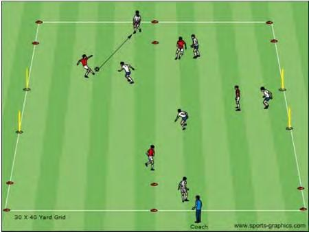 Each team tries to score by passing the soccer ball through any of the 3 goals in their attacking end. Decision making Coach can include a midfield line and play with off side.