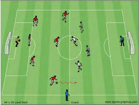 Combination play Neutral can and should move up and down the side line to support the team in possession. Play a regular game but the team with the ball has support on the flanks.