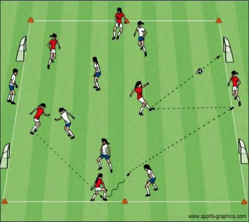 Keep ankle of receiving foot control left-pass right, one touch, etc.