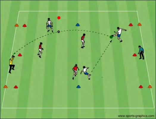 A player scores 3 points for every lofted/driven ball he/she strikes successfully. Receiving players can catch the ball.