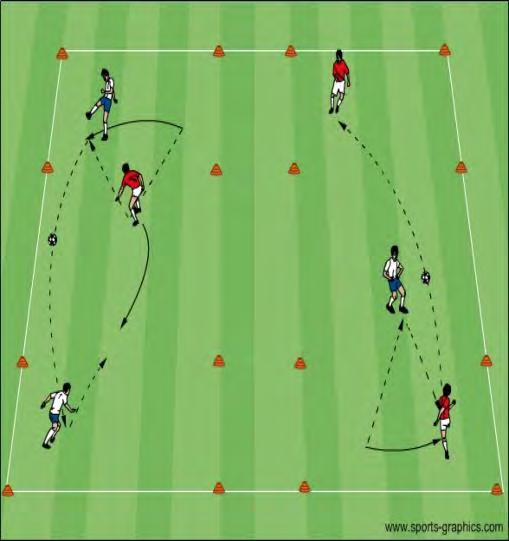 U12 Activities - Striking Long Balls 2 Objective: To introduce the players to the technique of striking lofted and driven long balls Body position and balance Eye on the ball at moment of contact