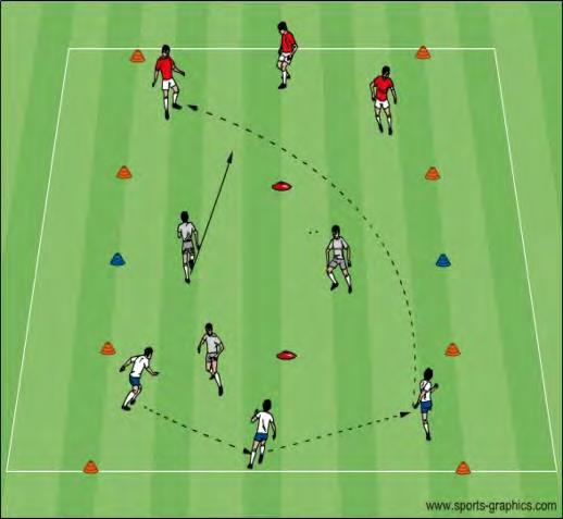 foot directed at target receive and pass the soccer ball back to the Lean the body back when striking long passer.