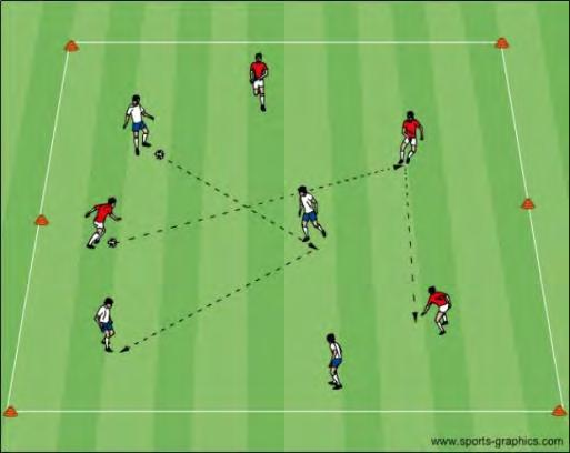 U12 Activities - Attacking Shape 1 Objective: To help the players understand the importance of individual, group, and team shape when in possession of the ball Inter Passing in 3 s or 4 s: Players