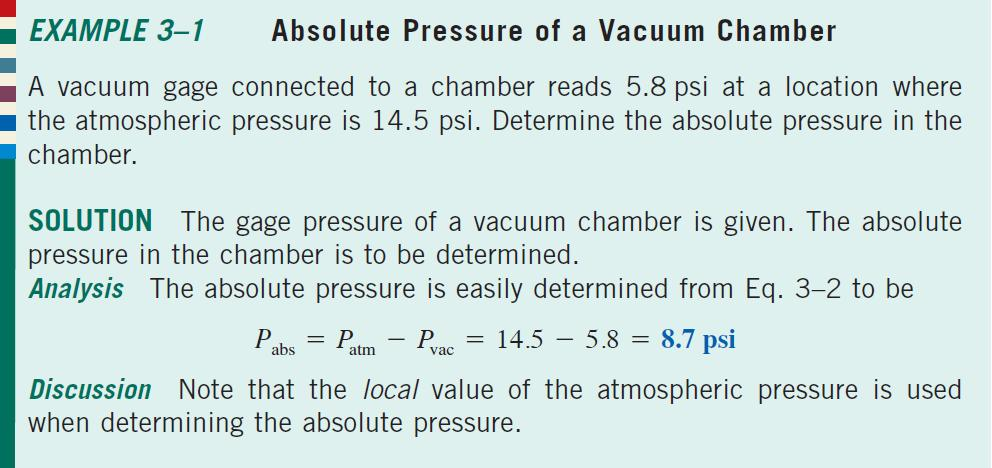 acts on a fluid to produce a test pressure.