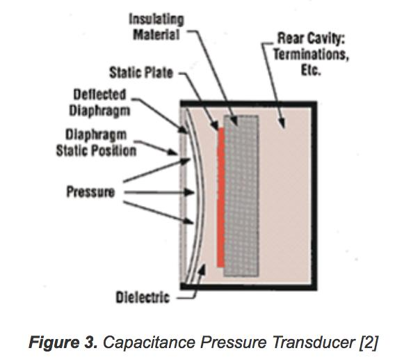 Signal Conditioning for Bridge-Based Pressure Sensors Bridge-based pressure sensors are by far the most common pressure sensors.