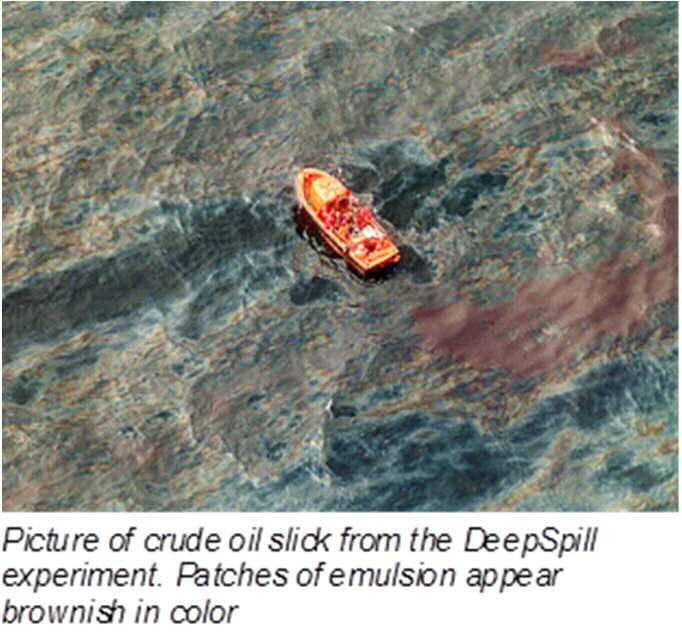Surfacing of oil Trapping of the plume will also imply that the outward surface flow will vanish: The formation of the surface slick will then to as large extent depend on the size distribution of