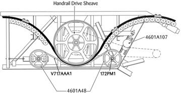 : Handrail Drive Components GO272AVY1 and GO2215AB8 (page 72)