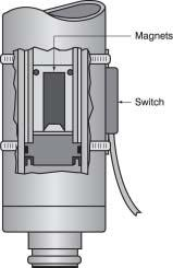 General Accessories Extension Warning Switch The purpose of this switch is to give an audio or visual warning that the telescopic mast has not been fully retracted.