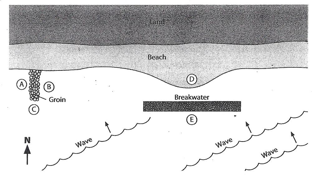 Base your answers to questions 5 through 10 on the diagram below, which shows ocean waves approaching a shoreline.