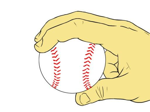 On the coach's signal, the first player will throw to a specific target on the second player's body. FOUR SEAM GRIP 1. Right shoulder 2. Right hip 3. Right knee 4.