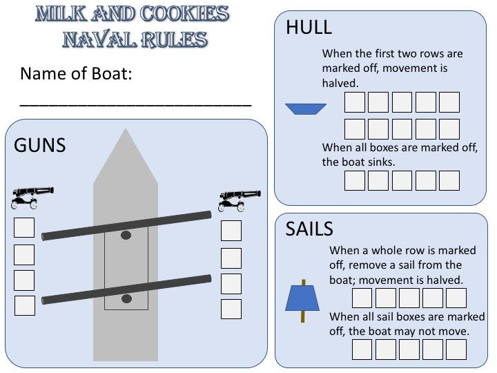 MILK AND COOKIES NAVAL RULES By John R. Buck Surdu Introduction: Milk and Cookies Naval Rules are designed for very young players to play games involving sailing ships.