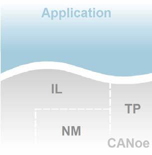 2.0 Connection of CANoe and MATLAB /Simulink 2.1 Modeling Concept It is important to understand how this interface communicates with CANoe in order to easily design a model.