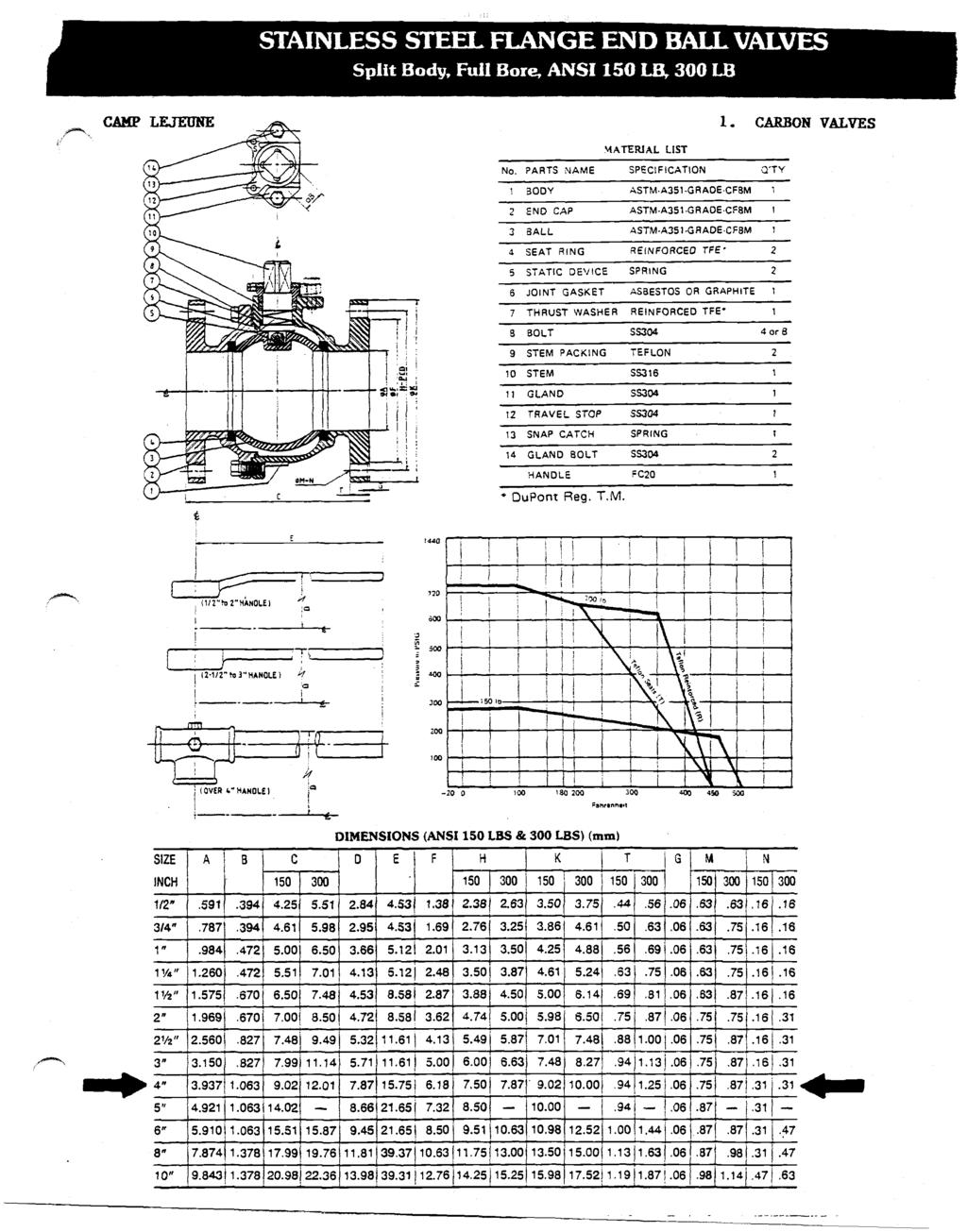 Operation And Maintenance Manual Groundwater Treatment System Displaying 20gt Images For Free Body Diagram Incline Oupont 1 Carbon Valves R 4 L