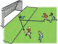 defender Rebounds from goal post Must have been in an offside position when teammate played the ball, not when the