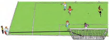 WHAT if??? 15 Corner kicks are an exception in calling offside. But I ve seen offside called on corner kicks. Why? The exception applies only if the ball is received directly from the corner kick.