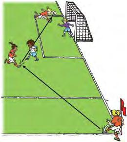 WHAT if??? 15 continued A3 A2 A2 plays the ball directly from the corner kick.