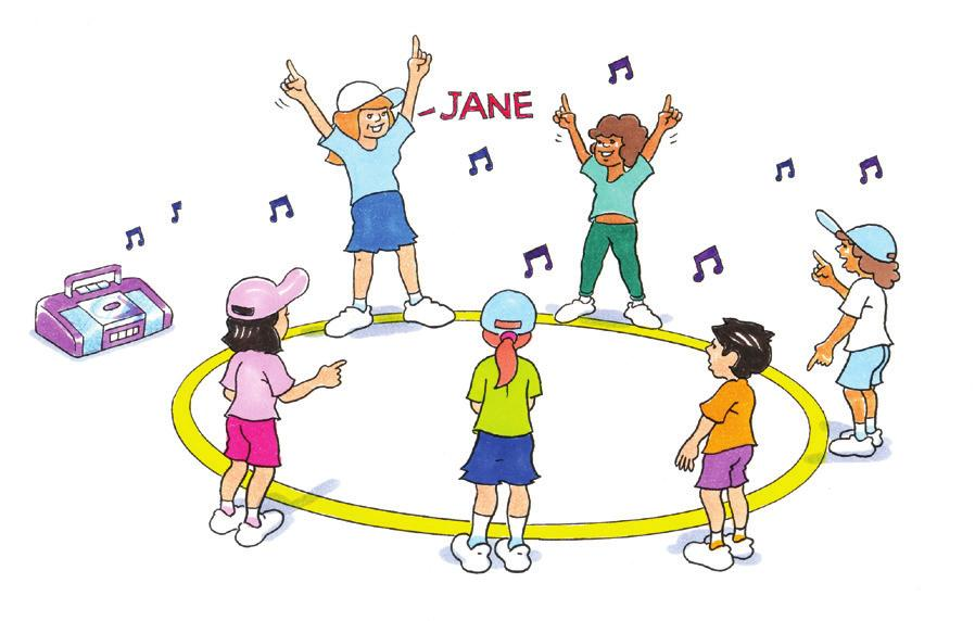 DANCE Say My Name To develop awareness of self and others in space. Music. As a group. Players stand in a large circle. The coach starts by saying their name and performs a dance movement.