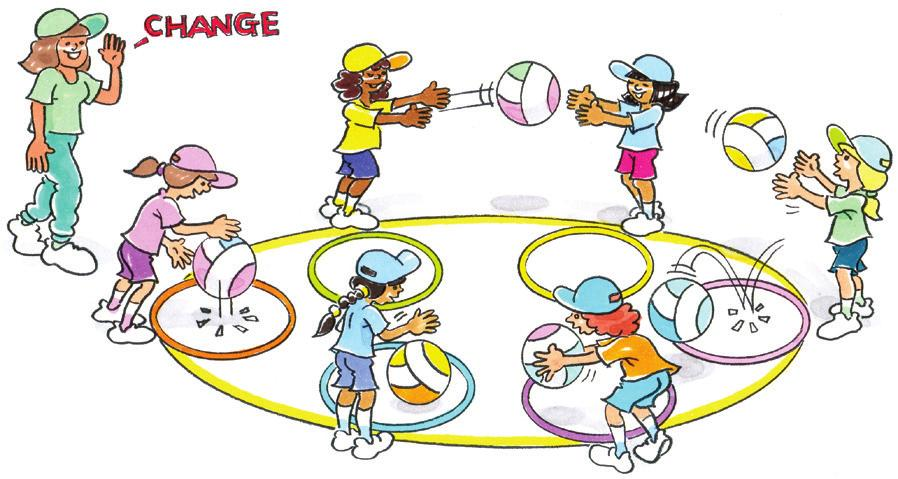 CATCH Circle Pass To develop the ability to catch in a dynamic activity. Size 4 netballs (or equivalent). Hoops. As a group.