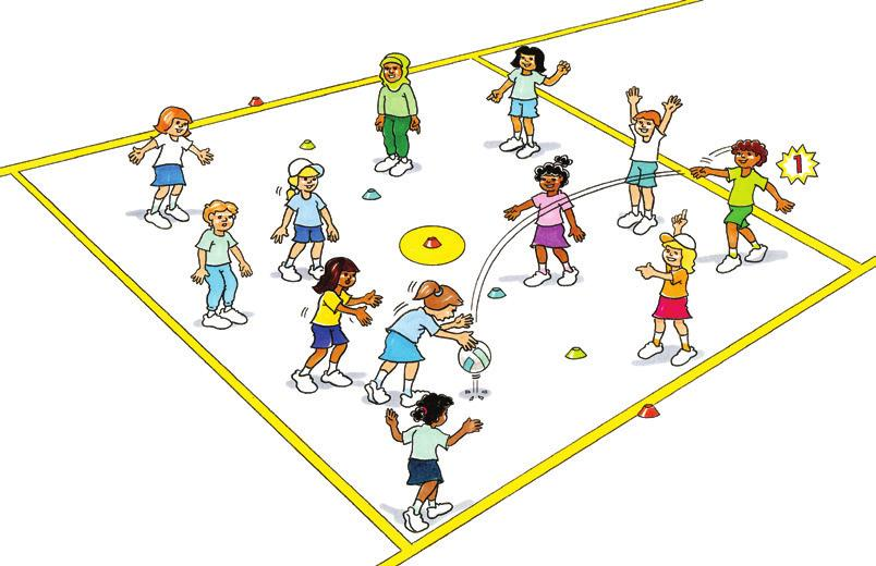 THROW Crocodile To develop passing technique for distance and accuracy. Netball court or suitable playing area Size 4 netballs (or equivalent) Two groups.