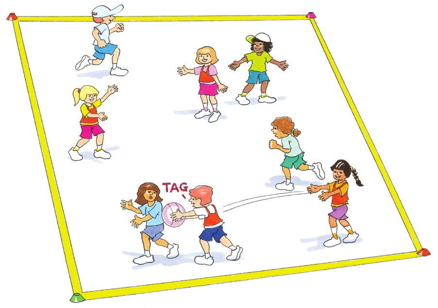 THROW Netball Tag (Variation) s To practise running and change of direction in a dynamic activity. To practise passing and catching technique in a dynamic activity. Size 4 netballs (or equivalent).