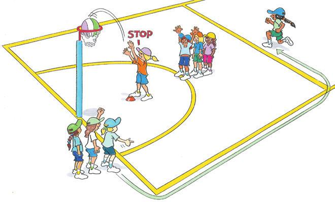 RUN Golden Child s To develop goal shooting technique. To practise take off and running technique. Size 4 netballs (or equivalent). Modified goalposts. Two teams.