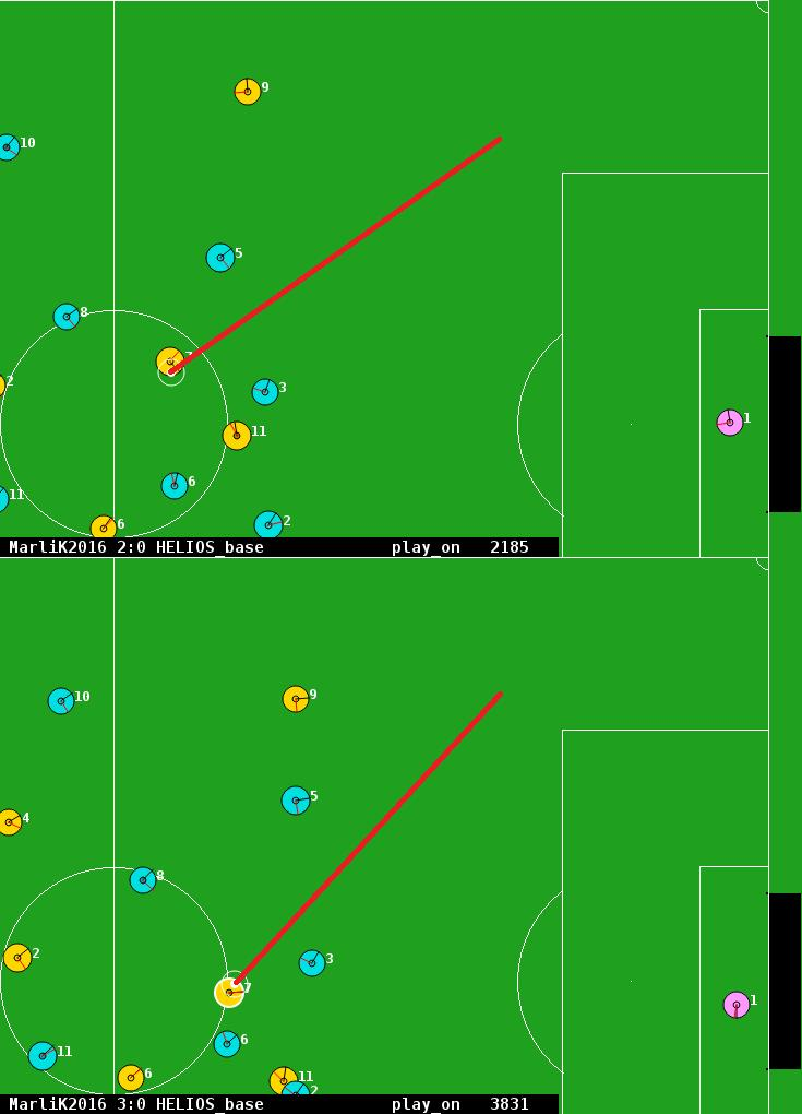 An example of this passing system can be seen in Figure 1.